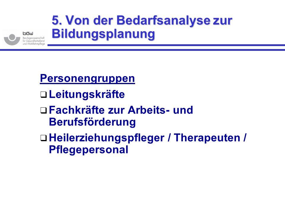 5. Von der Bedarfsanalyse zur Bildungsplanung Personengruppen Leitungskräfte Fachkräfte zur Arbeits- und Berufsförderung Heilerziehungspfleger / Thera