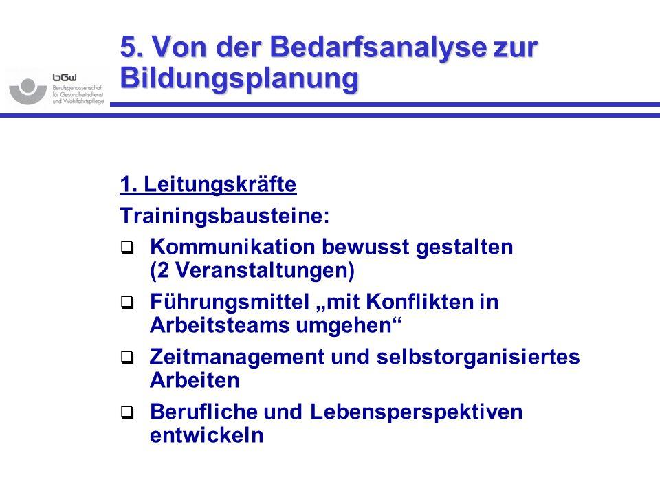 5. Von der Bedarfsanalyse zur Bildungsplanung 1. Leitungskräfte Trainingsbausteine: Kommunikation bewusst gestalten (2 Veranstaltungen) Führungsmittel