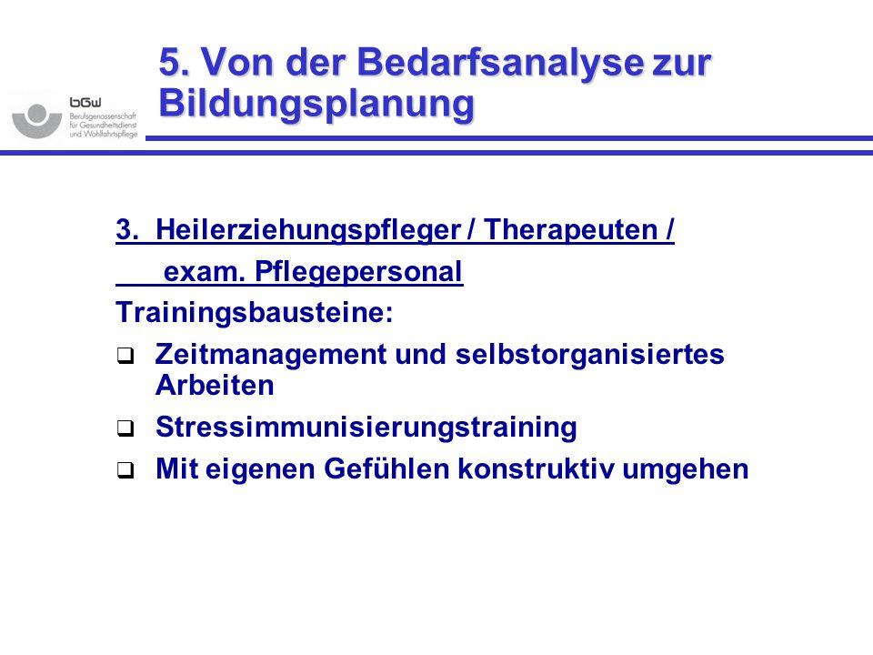 5. Von der Bedarfsanalyse zur Bildungsplanung 3. Heilerziehungspfleger / Therapeuten / exam. Pflegepersonal Trainingsbausteine: Zeitmanagement und sel