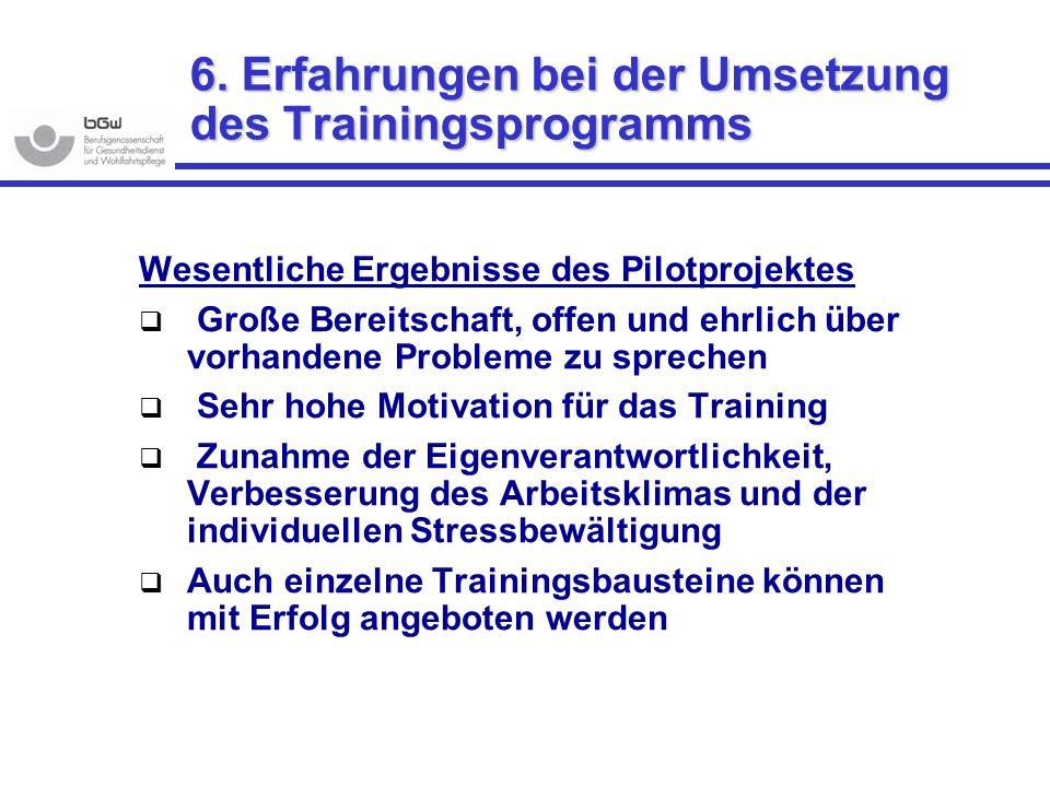 6. Erfahrungen bei der Umsetzung des Trainingsprogramms Wesentliche Ergebnisse des Pilotprojektes Große Bereitschaft, offen und ehrlich über vorhanden