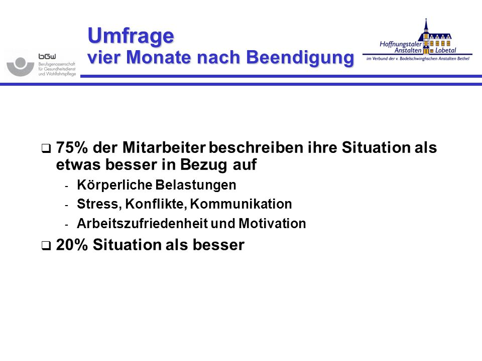 Umfrage vier Monate nach Beendigung 75% der Mitarbeiter beschreiben ihre Situation als etwas besser in Bezug auf - Körperliche Belastungen - Stress, K