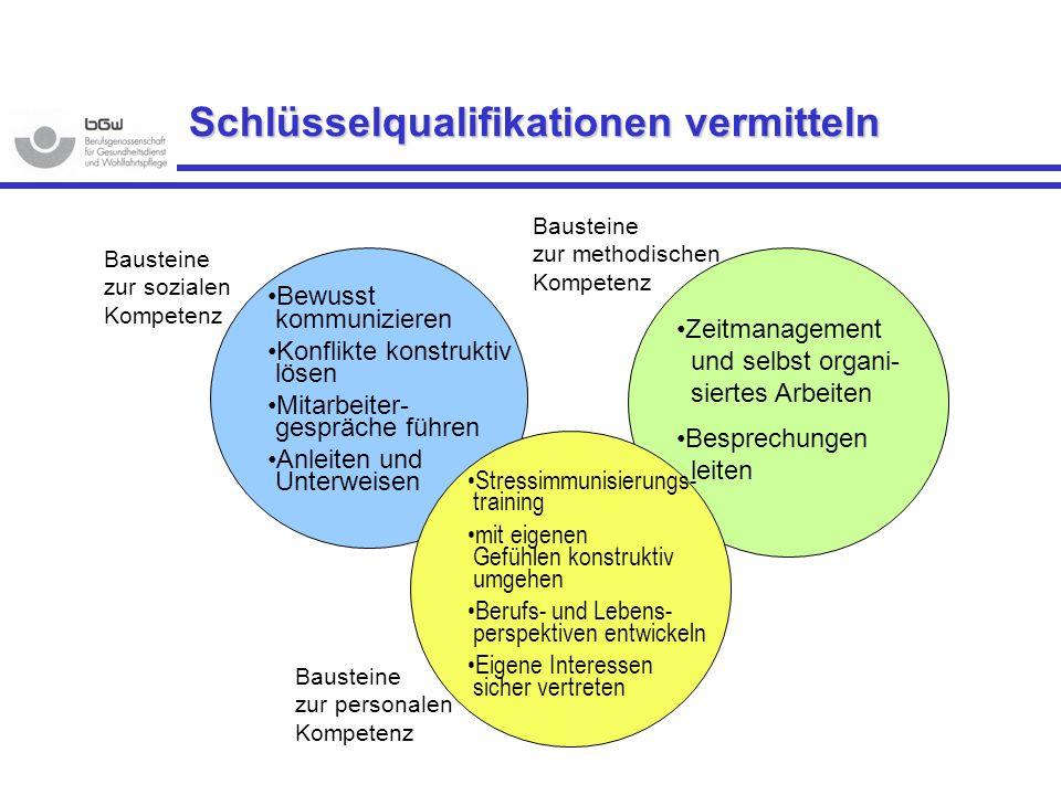 Schlüsselqualifikationen vermitteln Schlüsselqualifikationen vermitteln Bewusst kommunizieren Konflikte konstruktiv lösen Mitarbeiter- gespräche führe