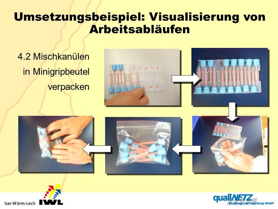 4.2 Mischkanülen in Minigripbeutel verpacken Umsetzungsbeispiel: Visualisierung von Arbeitsabläufen
