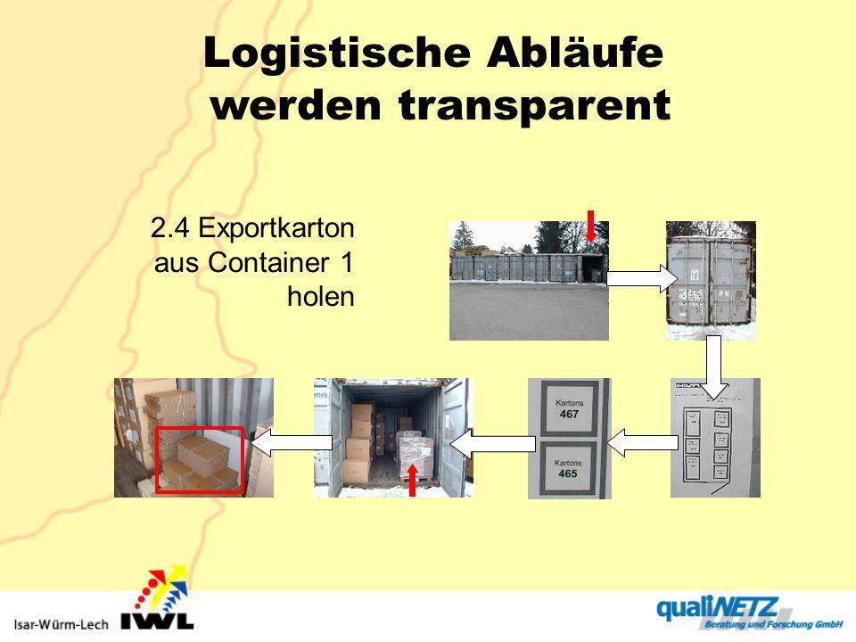 2.4 Exportkarton aus Container 1 holen Logistische Abläufe werden transparent
