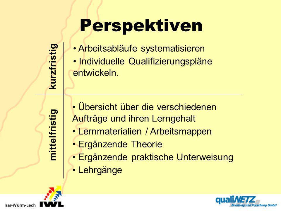 Perspektiven Übersicht über die verschiedenen Aufträge und ihren Lerngehalt Lernmaterialien / Arbeitsmappen Ergänzende Theorie Ergänzende praktische U