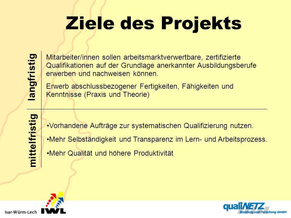 Ziele des Projekts Mitarbeiter/innen sollen arbeitsmarktverwertbare, zertifizierte Qualifikationen auf der Grundlage anerkannter Ausbildungsberufe erw