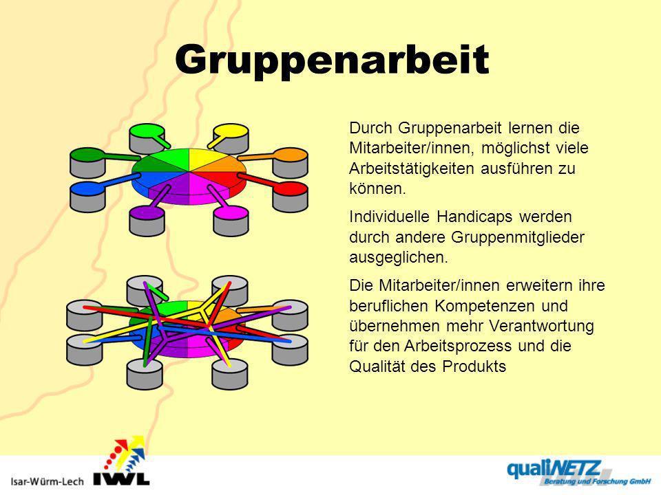 Gruppenarbeit Durch Gruppenarbeit lernen die Mitarbeiter/innen, möglichst viele Arbeitstätigkeiten ausführen zu können. Individuelle Handicaps werden