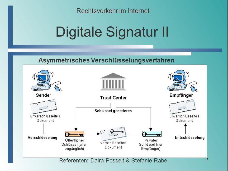13 Digitale Signatur II Rechtsverkehr im Internet Referenten: Daira Posselt & Stefanie Rabe Asymmetrisches Verschlüsselungsverfahren