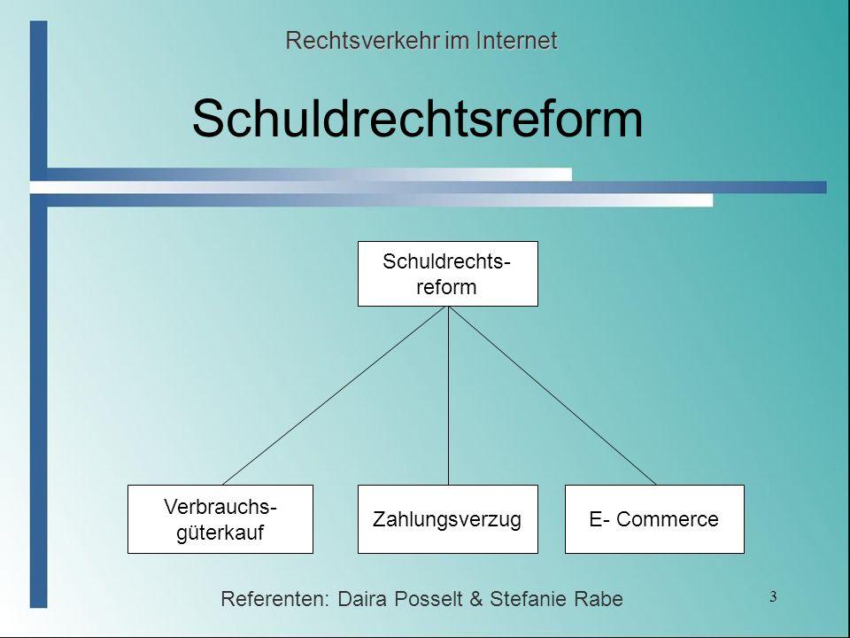 3 Schuldrechtsreform Rechtsverkehr im Internet Referenten: Daira Posselt & Stefanie Rabe Verbrauchs- güterkauf ZahlungsverzugE- Commerce Schuldrechts-