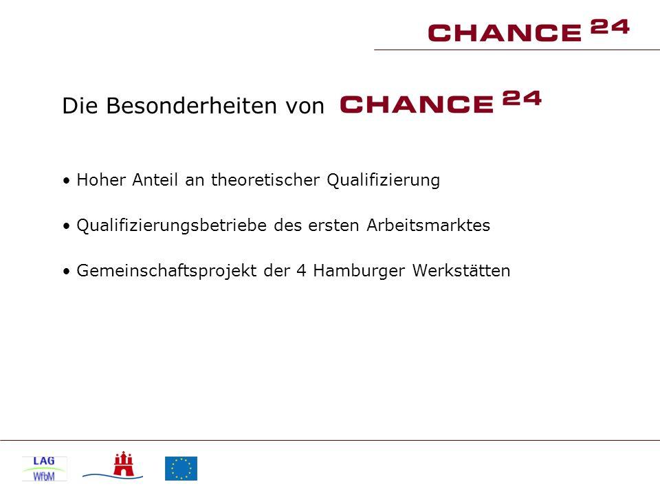 Die Besonderheiten von Hoher Anteil an theoretischer Qualifizierung Qualifizierungsbetriebe des ersten Arbeitsmarktes Gemeinschaftsprojekt der 4 Hamburger Werkstätten