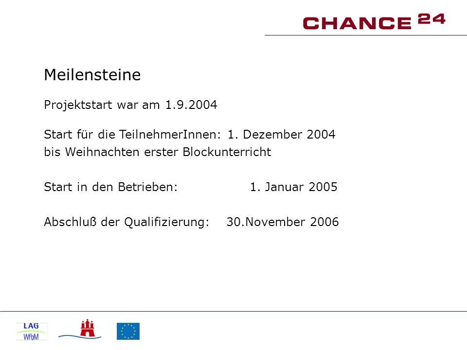 Meilensteine Projektstart war am 1.9.2004 Start für die TeilnehmerInnen: 1. Dezember 2004 bis Weihnachten erster Blockunterricht Start in den Betriebe