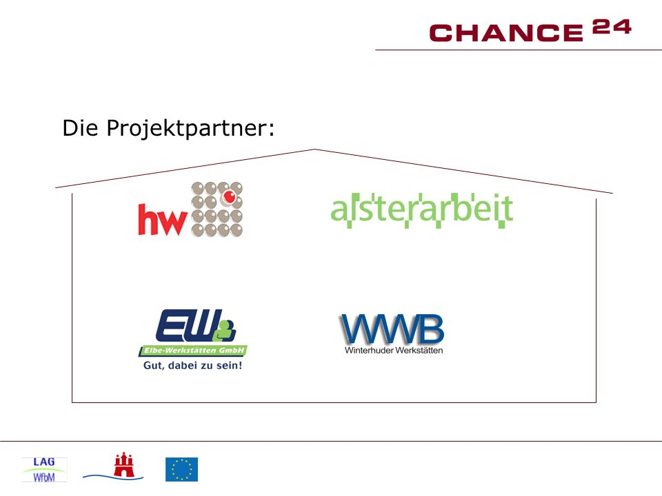 Die Projektpartner: