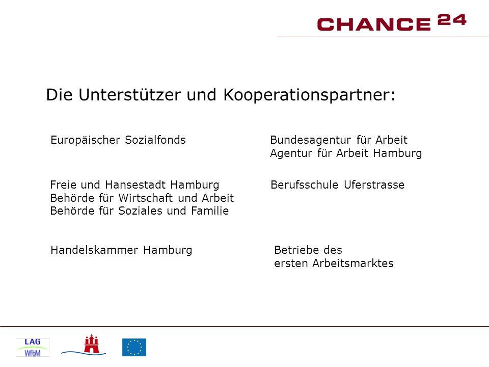 Die Unterstützer und Kooperationspartner: Europäischer Sozialfonds Freie und Hansestadt Hamburg Behörde für Wirtschaft und Arbeit Behörde für Soziales