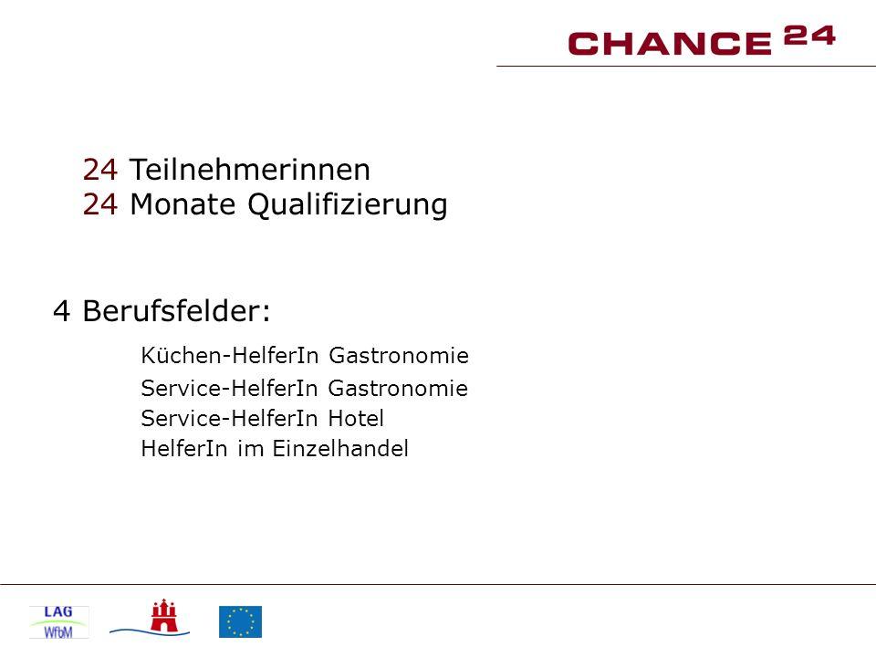 24 Teilnehmerinnen 24 Monate Qualifizierung 4 Berufsfelder: Küchen-HelferIn Gastronomie Service-HelferIn Gastronomie Service-HelferIn Hotel HelferIn i