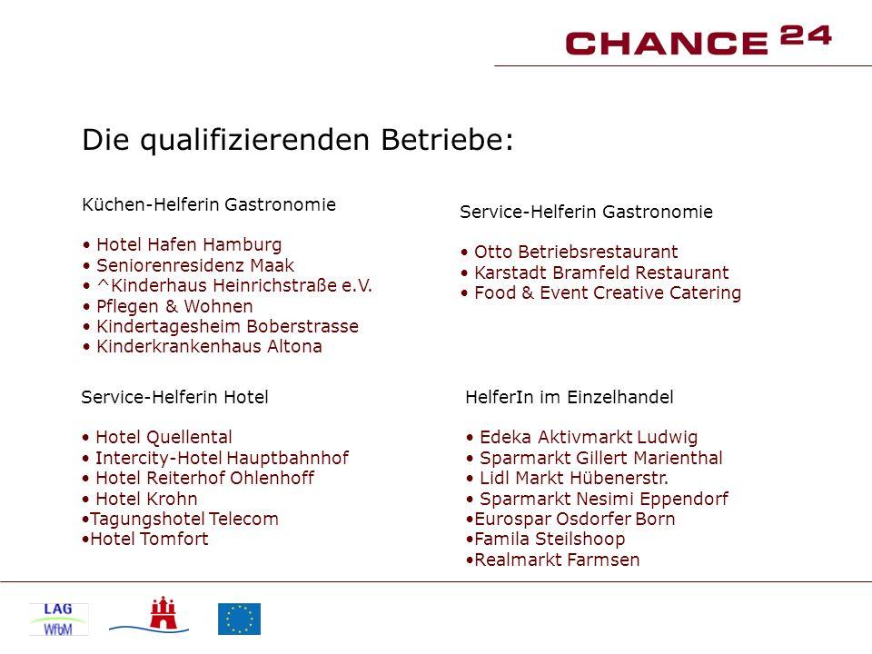 Die qualifizierenden Betriebe: Küchen-Helferin Gastronomie Hotel Hafen Hamburg Seniorenresidenz Maak ^Kinderhaus Heinrichstraße e.V. Pflegen & Wohnen