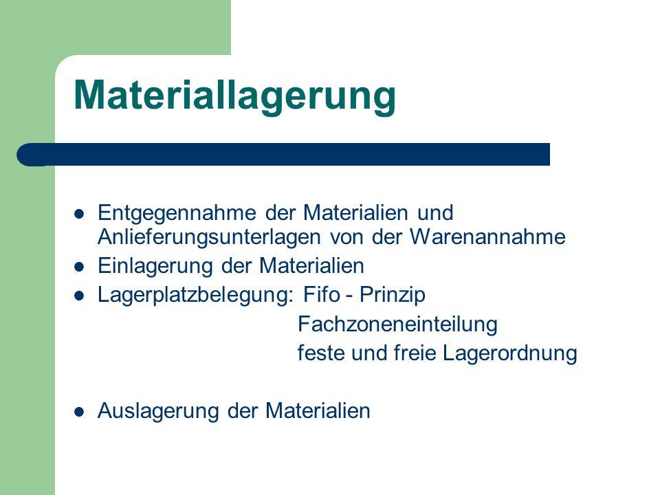 Materiallagerung Entgegennahme der Materialien und Anlieferungsunterlagen von der Warenannahme Einlagerung der Materialien Lagerplatzbelegung: Fifo -