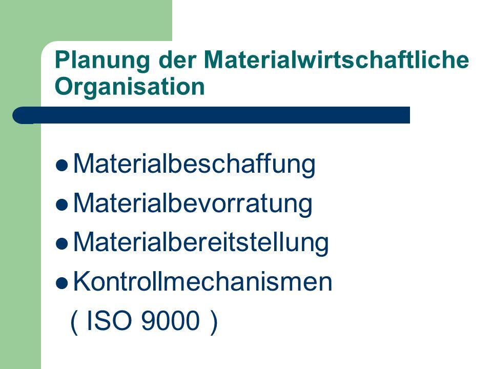 Planung der Materialwirtschaftliche Organisation Materialbeschaffung Materialbevorratung Materialbereitstellung Kontrollmechanismen ( ISO 9000 )