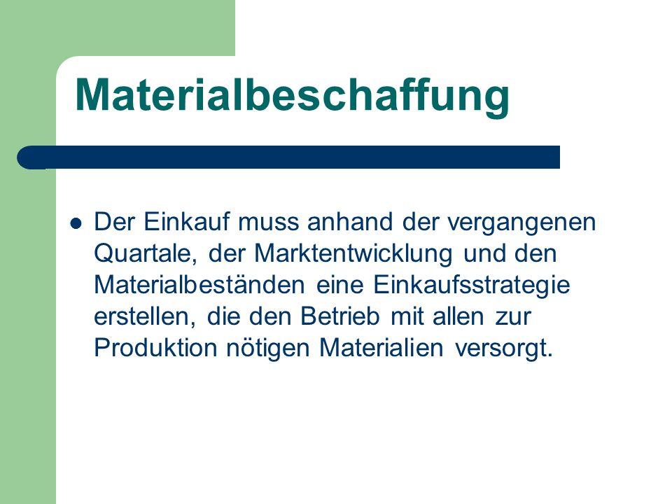 Materialbeschaffung Der Einkauf muss anhand der vergangenen Quartale, der Marktentwicklung und den Materialbeständen eine Einkaufsstrategie erstellen,