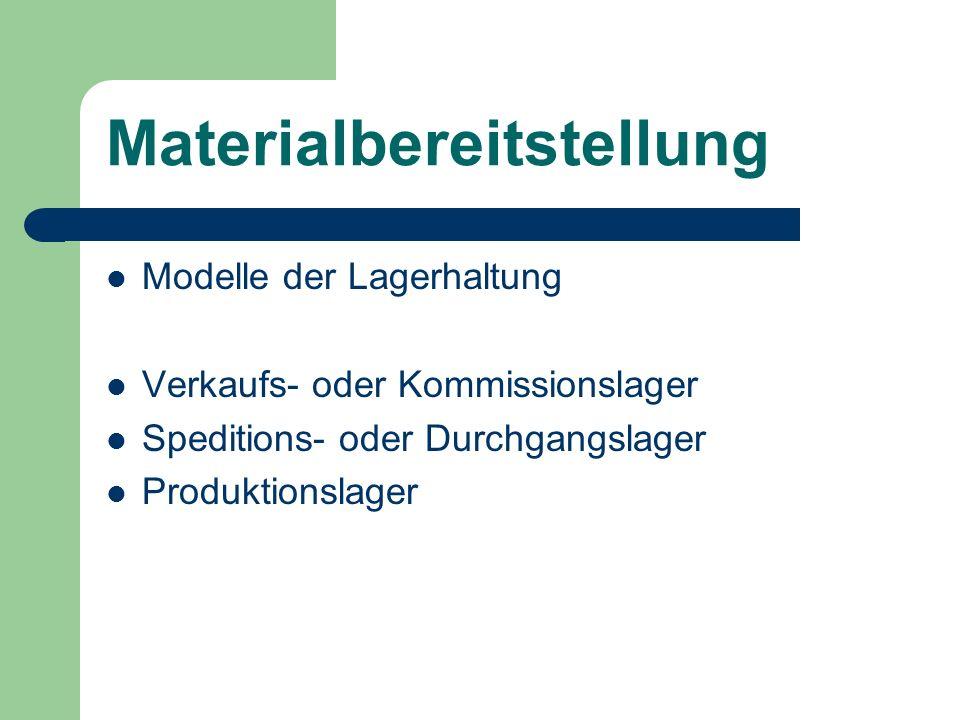 Materialbereitstellung Modelle der Lagerhaltung Verkaufs- oder Kommissionslager Speditions- oder Durchgangslager Produktionslager