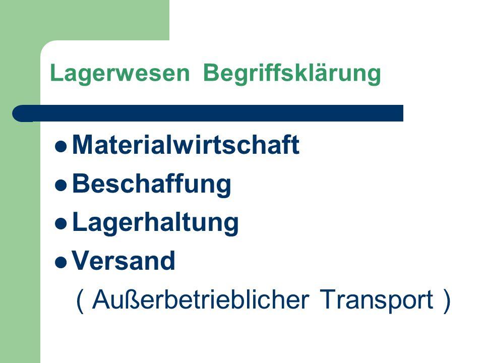 Lagerwesen Begriffsklärung Materialwirtschaft Beschaffung Lagerhaltung Versand ( Außerbetrieblicher Transport )