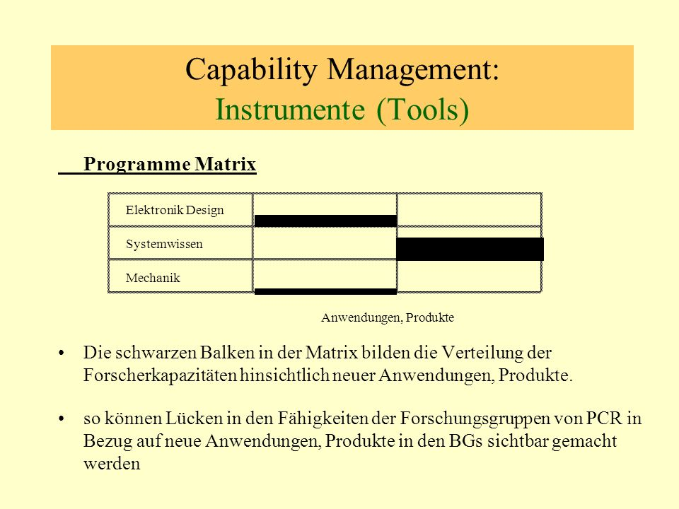 Capability Management: Instrumente (Tools) Programme Matrix Die schwarzen Balken in der Matrix bilden die Verteilung der Forscherkapazitäten hinsichtlich neuer Anwendungen, Produkte.
