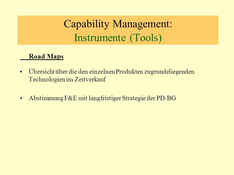 Capability Management: Instrumente (Tools) Road Maps Übersicht über die den einzelnen Produkten zugrundeliegenden Technologien im Zeitverkauf Abstimmu