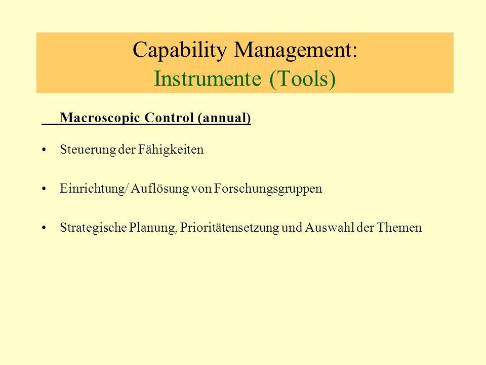 Capability Management: Instrumente (Tools) Macroscopic Control (annual) Steuerung der Fähigkeiten Einrichtung/ Auflösung von Forschungsgruppen Strategische Planung, Prioritätensetzung und Auswahl der Themen