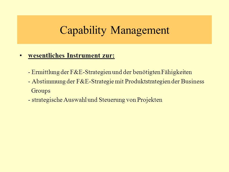 Capability Management wesentliches Instrument zur: - Ermittlung der F&E-Strategien und der benötigten Fähigkeiten - Abstimmung der F&E-Strategie mit Produktstrategien der Business Groups - strategische Auswahl und Steuerung von Projekten