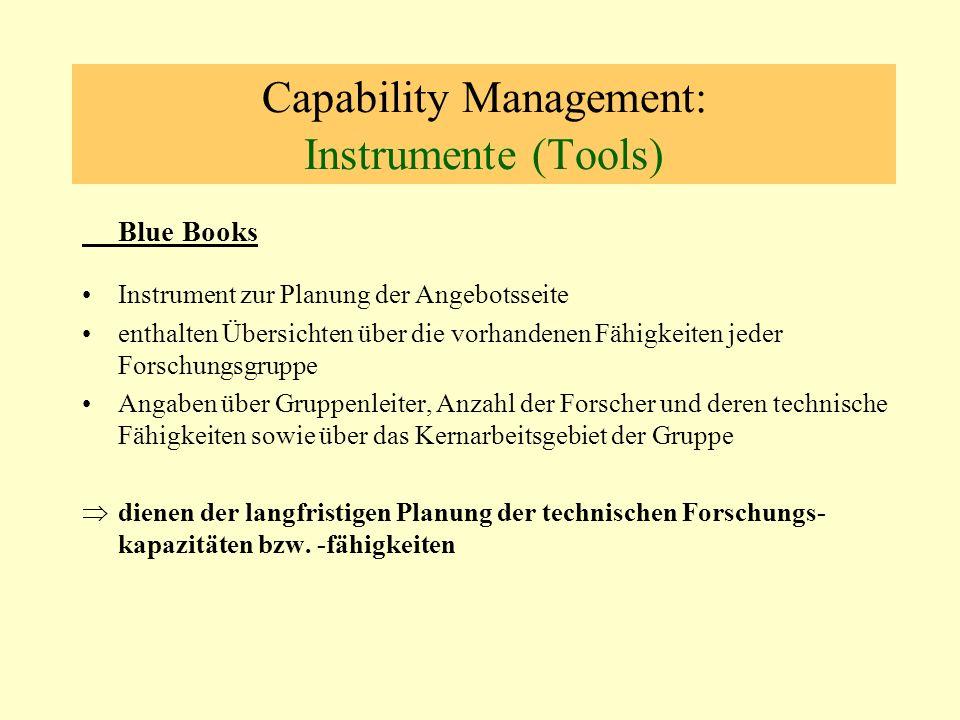 Capability Management: Instrumente (Tools) Blue Books Instrument zur Planung der Angebotsseite enthalten Übersichten über die vorhandenen Fähigkeiten