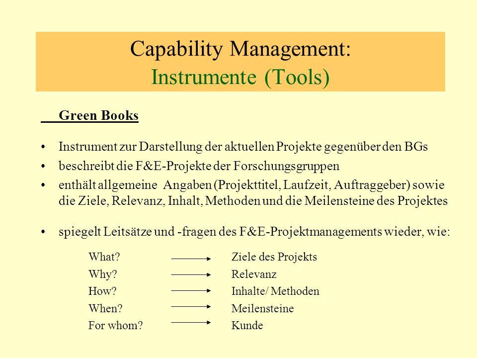 Capability Management: Instrumente (Tools) Green Books Instrument zur Darstellung der aktuellen Projekte gegenüber den BGs beschreibt die F&E-Projekte der Forschungsgruppen enthält allgemeine Angaben (Projekttitel, Laufzeit, Auftraggeber) sowie die Ziele, Relevanz, Inhalt, Methoden und die Meilensteine des Projektes spiegelt Leitsätze und -fragen des F&E-Projektmanagements wieder, wie: What?Ziele des Projekts Why?Relevanz How?Inhalte/ Methoden When?Meilensteine For whom?Kunde