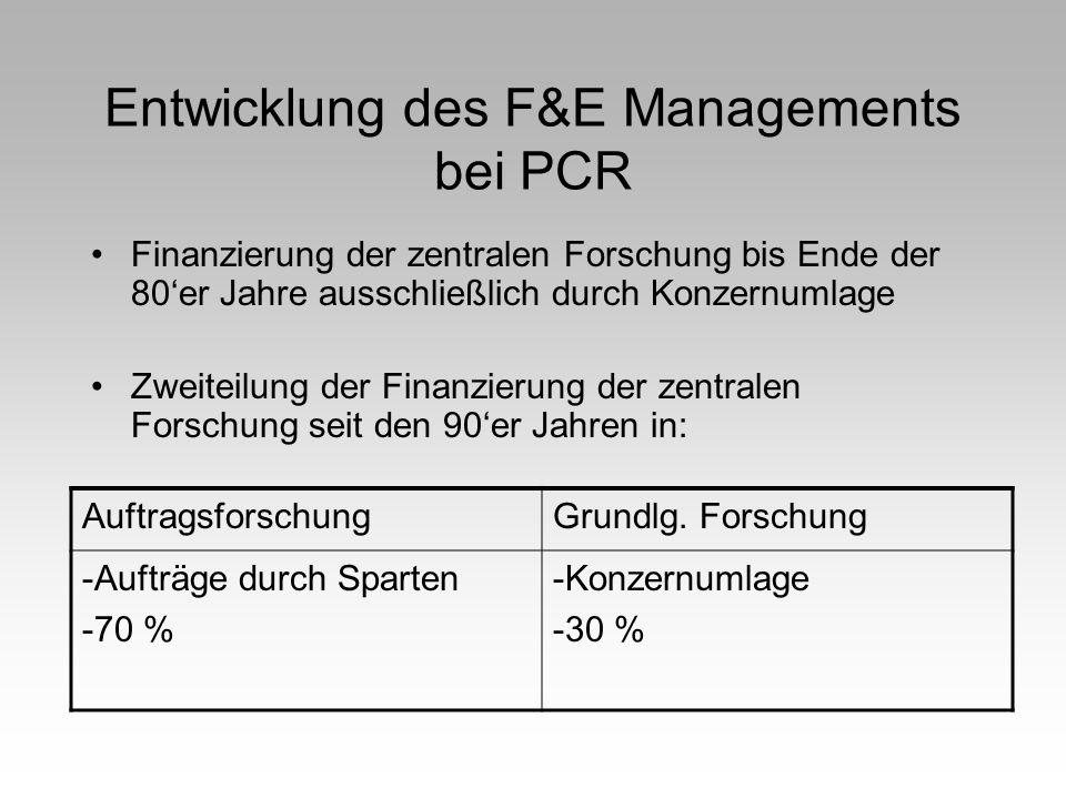 Entwicklung des F&E Managements bei PCR Finanzierung der zentralen Forschung bis Ende der 80er Jahre ausschließlich durch Konzernumlage Zweiteilung de