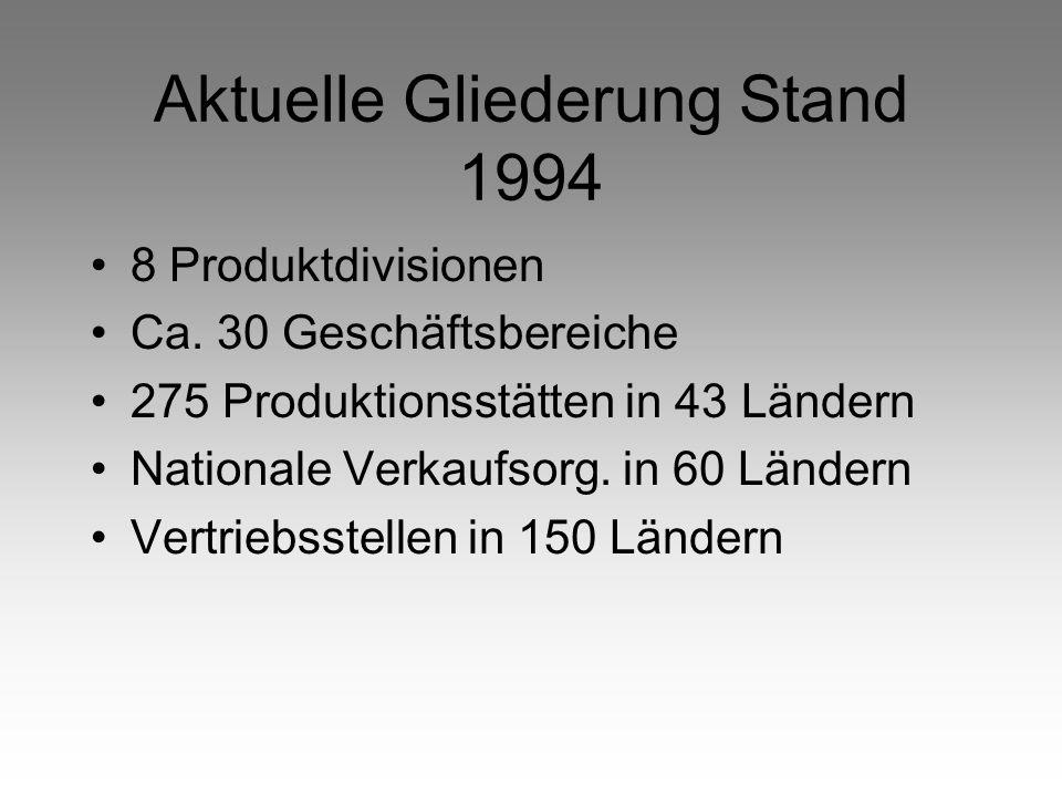 Aktuelle Gliederung Stand 1994 8 Produktdivisionen Ca. 30 Geschäftsbereiche 275 Produktionsstätten in 43 Ländern Nationale Verkaufsorg. in 60 Ländern