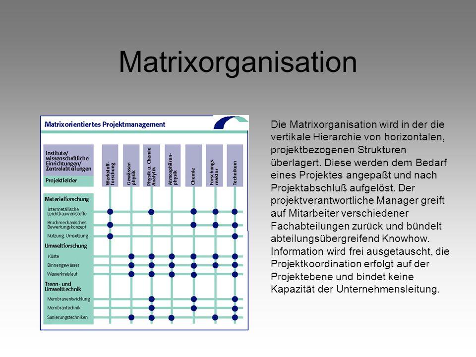 Matrixorganisation Die Matrixorganisation wird in der die vertikale Hierarchie von horizontalen, projektbezogenen Strukturen überlagert. Diese werden
