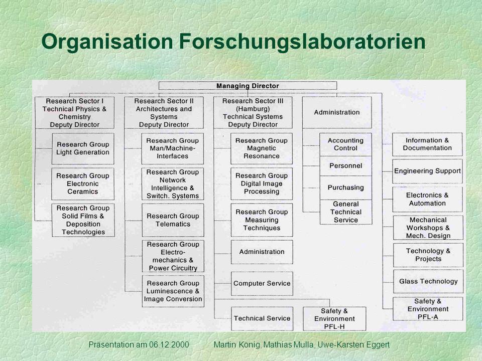 Organisation Forschungslaboratorien Präsentation am 06.12.2000 Martin König, Mathias Mulla, Uwe-Karsten Eggert