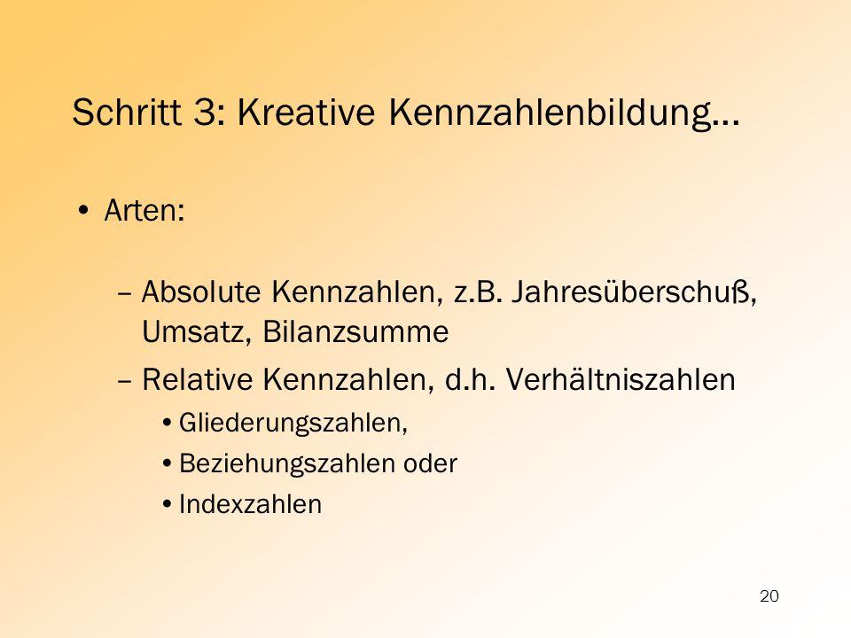 20 Schritt 3: Kreative Kennzahlenbildung... Arten: –Absolute Kennzahlen, z.B. Jahresüberschuß, Umsatz, Bilanzsumme –Relative Kennzahlen, d.h. Verhältn