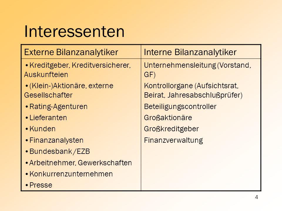 4 Interessenten Externe BilanzanalytikerInterne Bilanzanalytiker Kreditgeber, Kreditversicherer, Auskunfteien (Klein-)Aktionäre, externe Gesellschafte