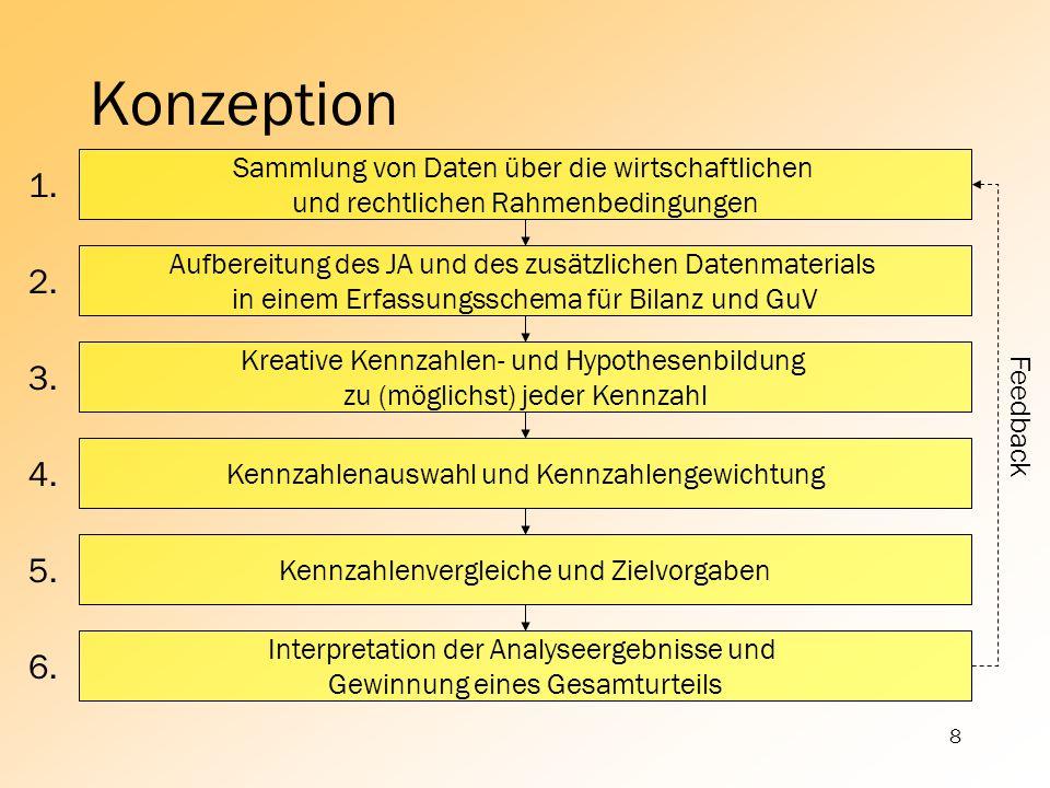 9 Sammlung von Daten über die wirtschaftlichen und rechtlichen Rahmenbedingungen 1.
