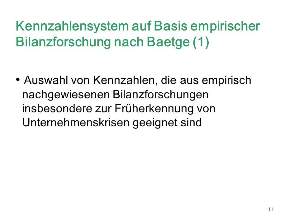 11 Kennzahlensystem auf Basis empirischer Bilanzforschung nach Baetge (1) Auswahl von Kennzahlen, die aus empirisch nachgewiesenen Bilanzforschungen i