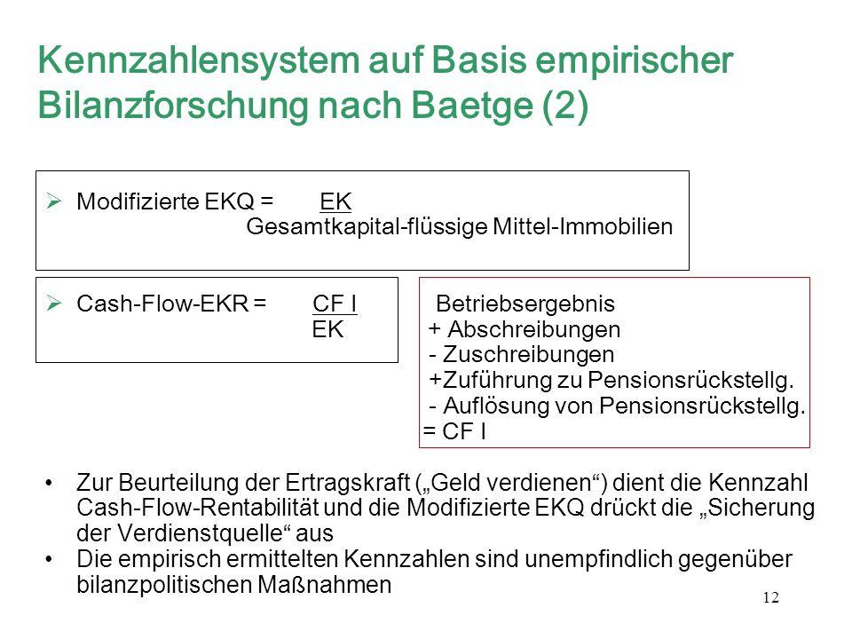 12 Kennzahlensystem auf Basis empirischer Bilanzforschung nach Baetge (2) Modifizierte EKQ = EK Gesamtkapital-flüssige Mittel-Immobilien Cash-Flow-EKR