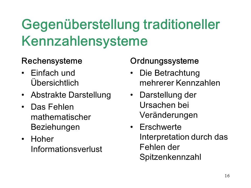 16 Gegenüberstellung traditioneller Kennzahlensysteme Rechensysteme Einfach und Übersichtlich Abstrakte Darstellung Das Fehlen mathematischer Beziehun