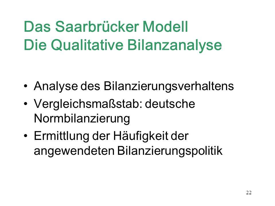 22 Das Saarbrücker Modell Die Qualitative Bilanzanalyse Analyse des Bilanzierungsverhaltens Vergleichsmaßstab: deutsche Normbilanzierung Ermittlung de