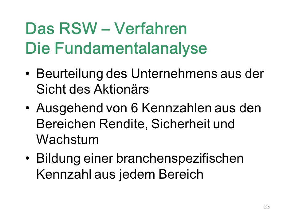 25 Das RSW – Verfahren Die Fundamentalanalyse Beurteilung des Unternehmens aus der Sicht des Aktionärs Ausgehend von 6 Kennzahlen aus den Bereichen Re