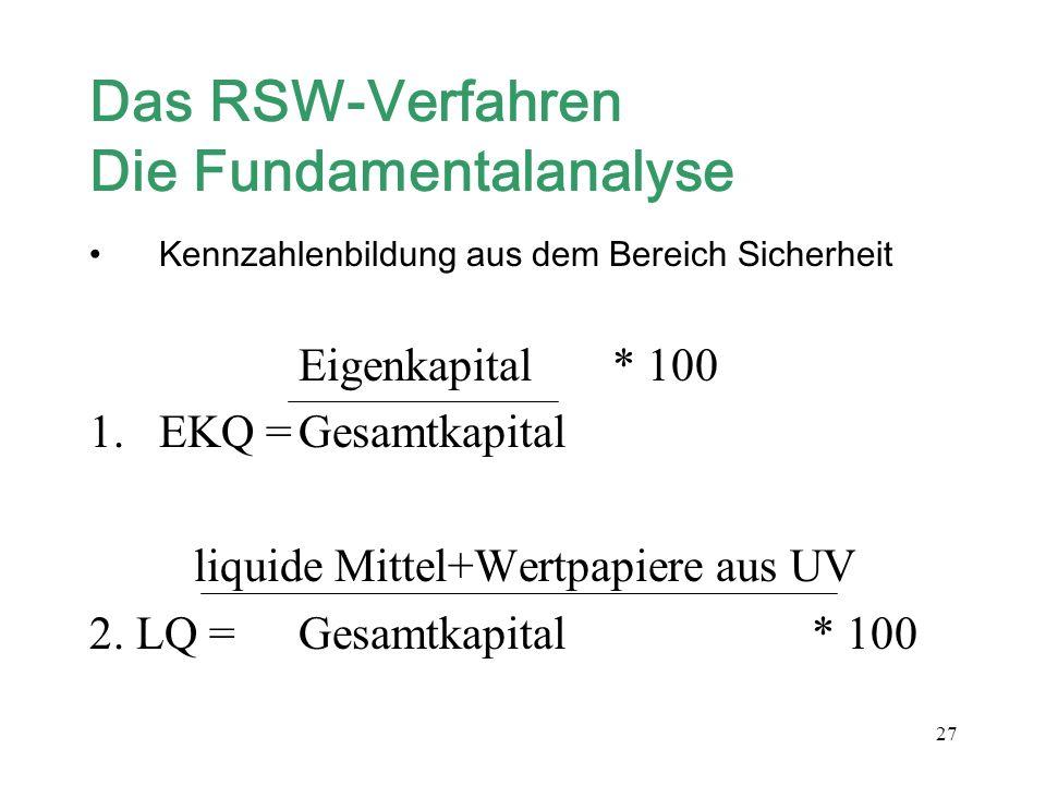 27 Das RSW-Verfahren Die Fundamentalanalyse Kennzahlenbildung aus dem Bereich Sicherheit Eigenkapital * 100 1.EKQ =Gesamtkapital liquide Mittel+Wertpa