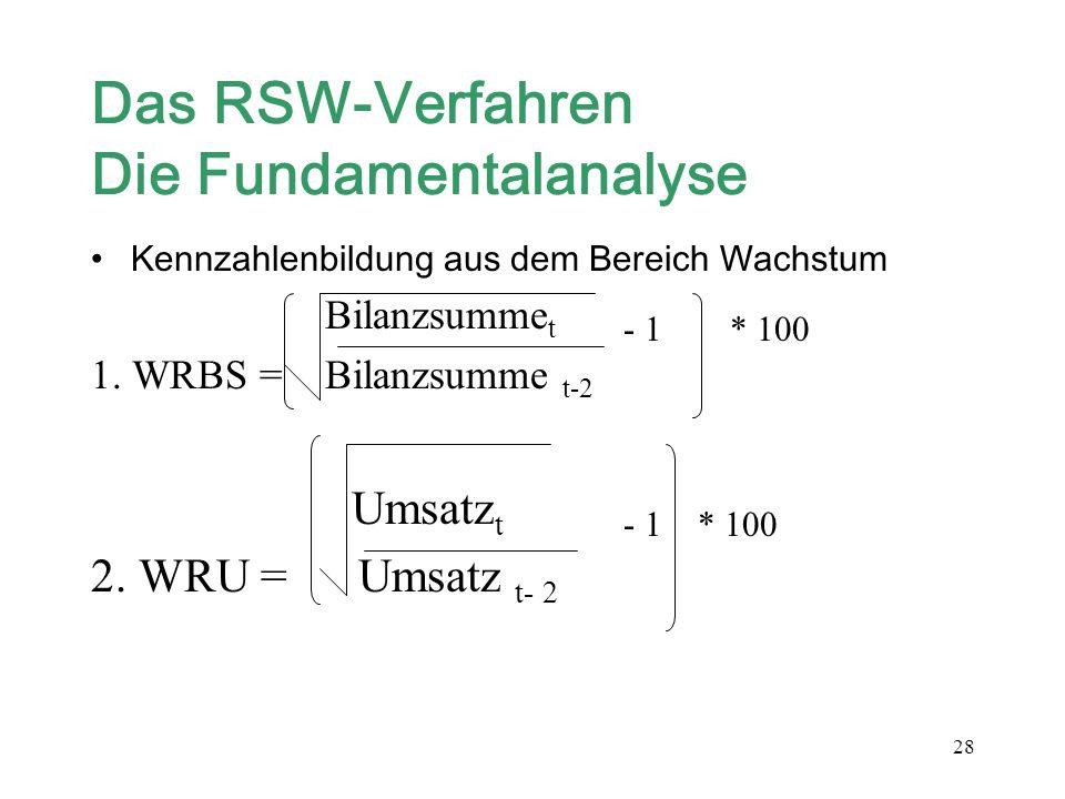 28 Das RSW-Verfahren Die Fundamentalanalyse Kennzahlenbildung aus dem Bereich Wachstum Bilanzsumme t - 1* 100 1. WRBS = Bilanzsumme t-2 Umsatz t - 1 *
