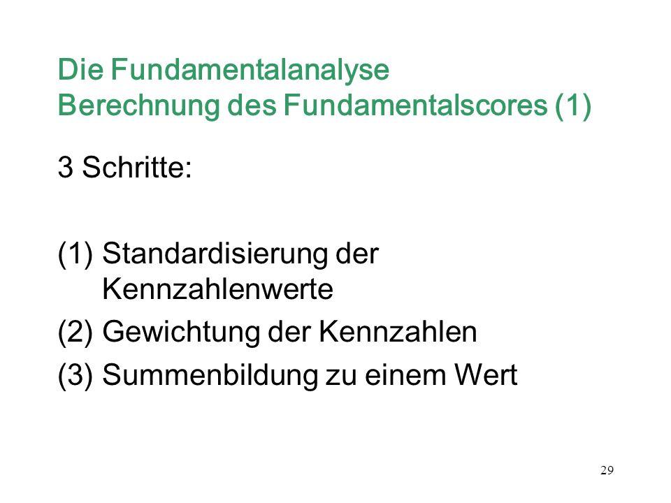 29 Die Fundamentalanalyse Berechnung des Fundamentalscores (1) 3 Schritte: (1)Standardisierung der Kennzahlenwerte (2)Gewichtung der Kennzahlen (3)Sum