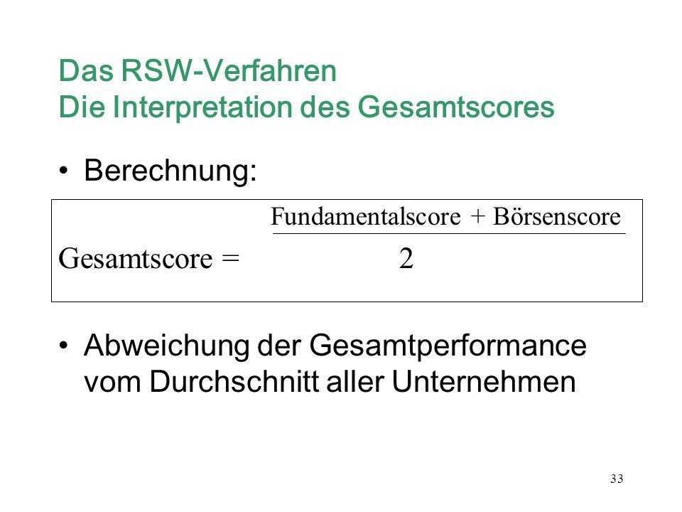 33 Das RSW-Verfahren Die Interpretation des Gesamtscores Berechnung: Fundamentalscore + Börsenscore Gesamtscore =2 Abweichung der Gesamtperformance vo