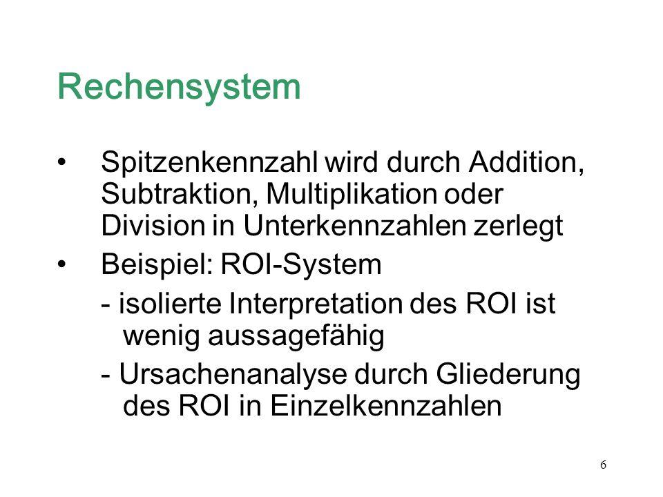 6 Rechensystem Spitzenkennzahl wird durch Addition, Subtraktion, Multiplikation oder Division in Unterkennzahlen zerlegt Beispiel: ROI-System - isolie