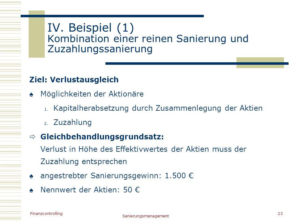 Finanzcontrolling Sanierungsmanagement 23 IV. Beispiel (1) Kombination einer reinen Sanierung und Zuzahlungssanierung Ziel: Verlustausgleich Möglichke