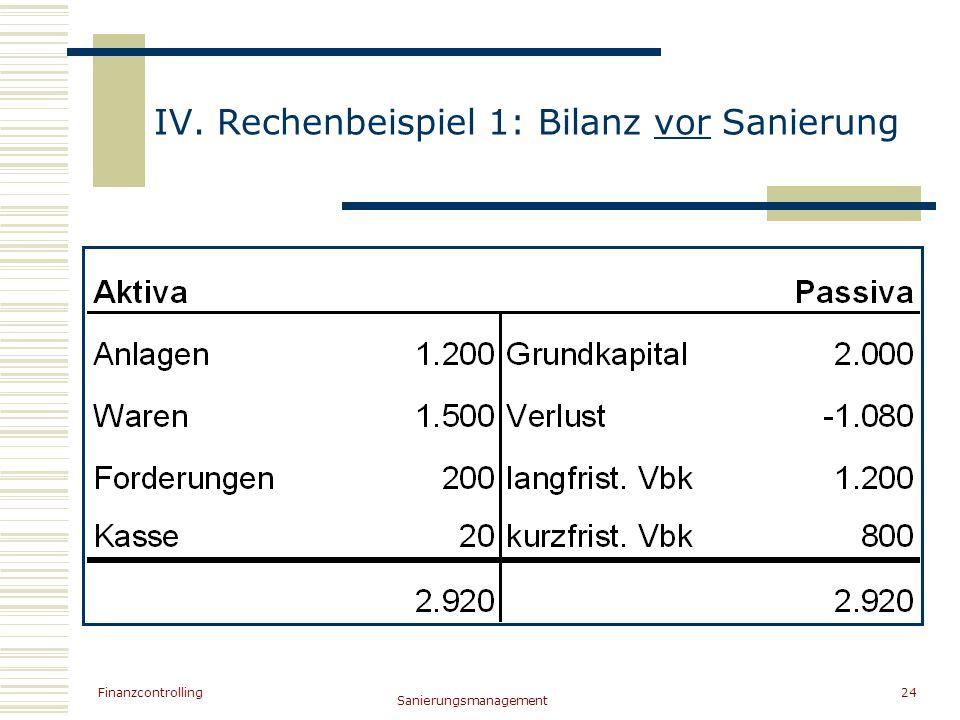 Finanzcontrolling Sanierungsmanagement 24 IV. Rechenbeispiel 1: Bilanz vor Sanierung