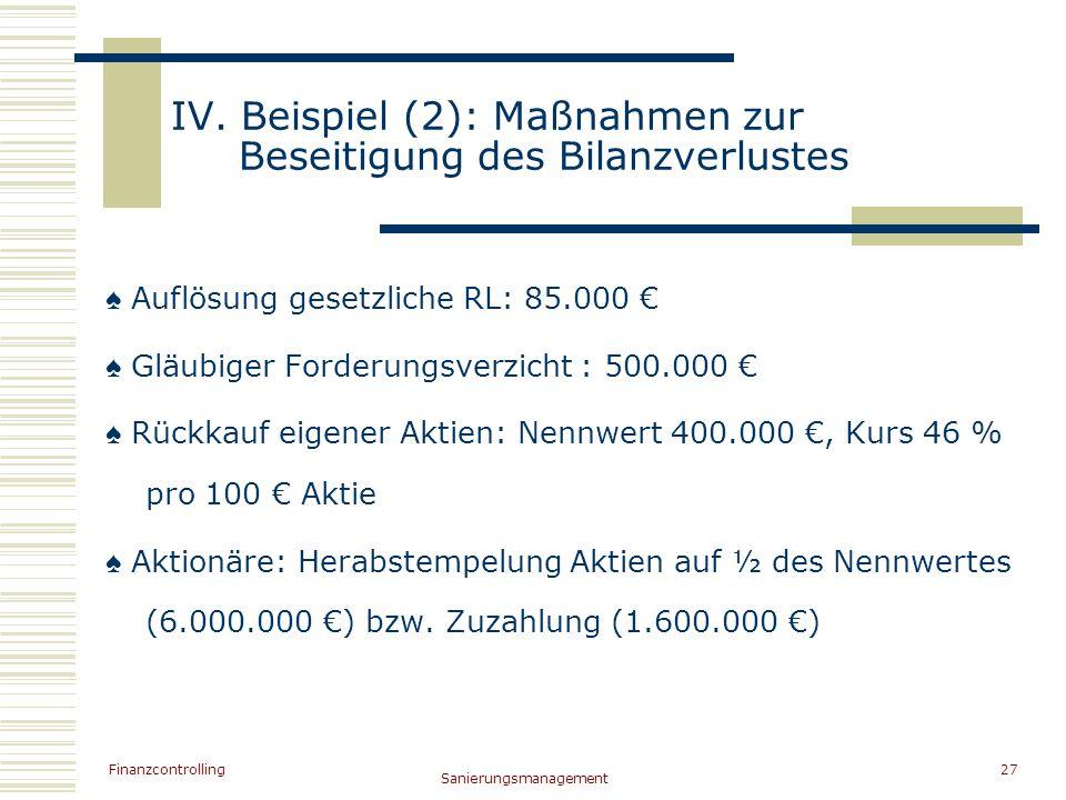 Finanzcontrolling Sanierungsmanagement 27 IV. Beispiel (2): Maßnahmen zur Beseitigung des Bilanzverlustes Auflösung gesetzliche RL: 85.000 Gläubiger F